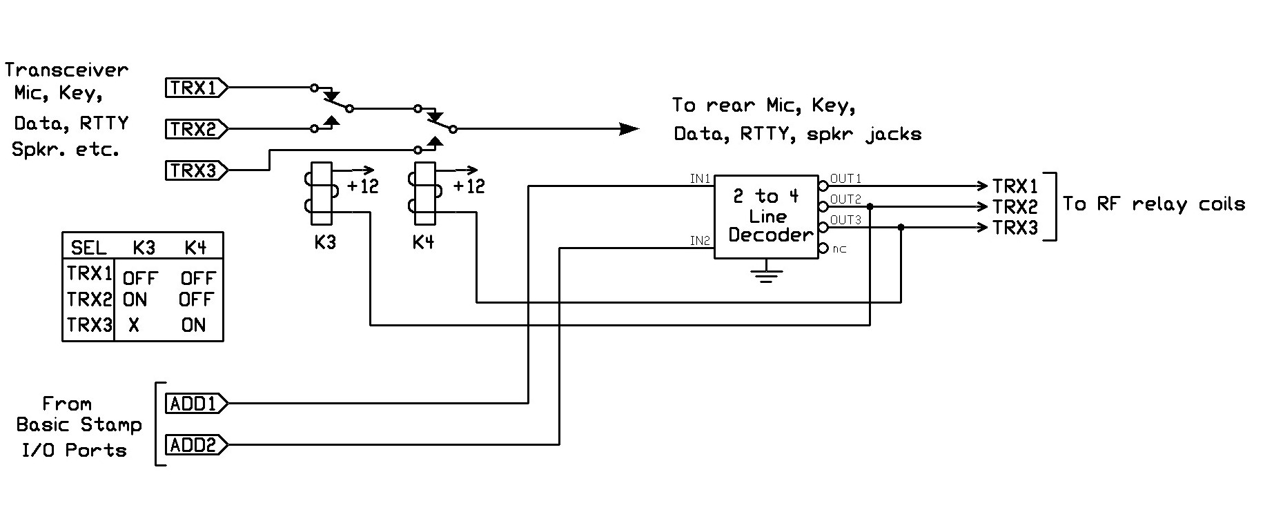 W8zr Multicontroller Technical Description Relay Basic Diagram The Above Figure Illustrates Simplified Switching Of Stationpro Ii Which Allows Independent Selection Three Transceiver Exciters Shown As Trx1
